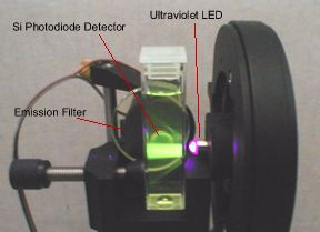 Homemade fluorimeter showing LED and silicon photodiode