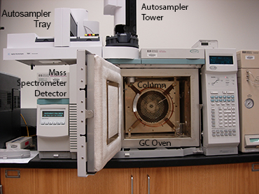 Agilent 6890 gas chromatograph with components labelled
